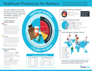 product-database-infographic